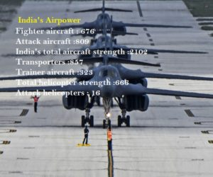 India air power