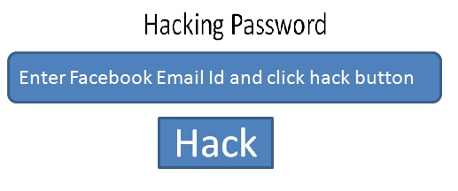 How Hackers Hack Facebook Account In Minutes! Latest Trick