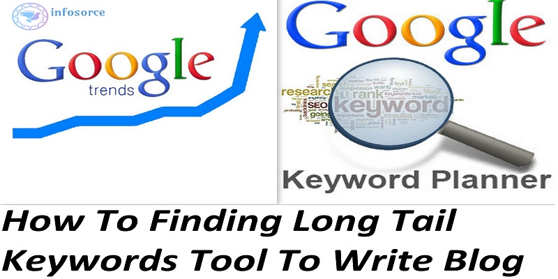 How To Finding Long Tail Keywords Tool To Write Blog